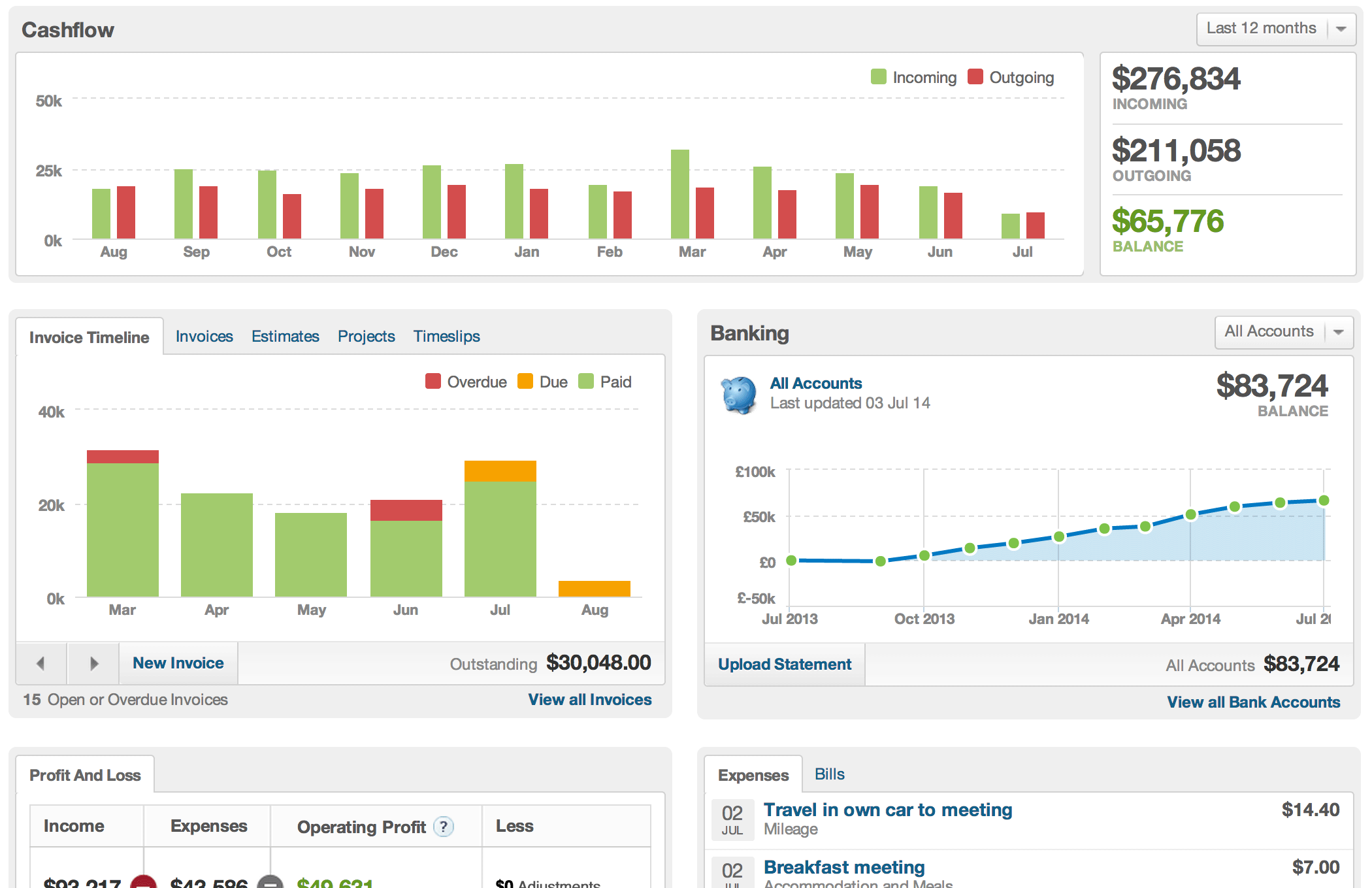 Bookkeeping software dashboard view