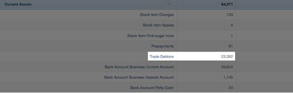 trade debtors on balance sheet