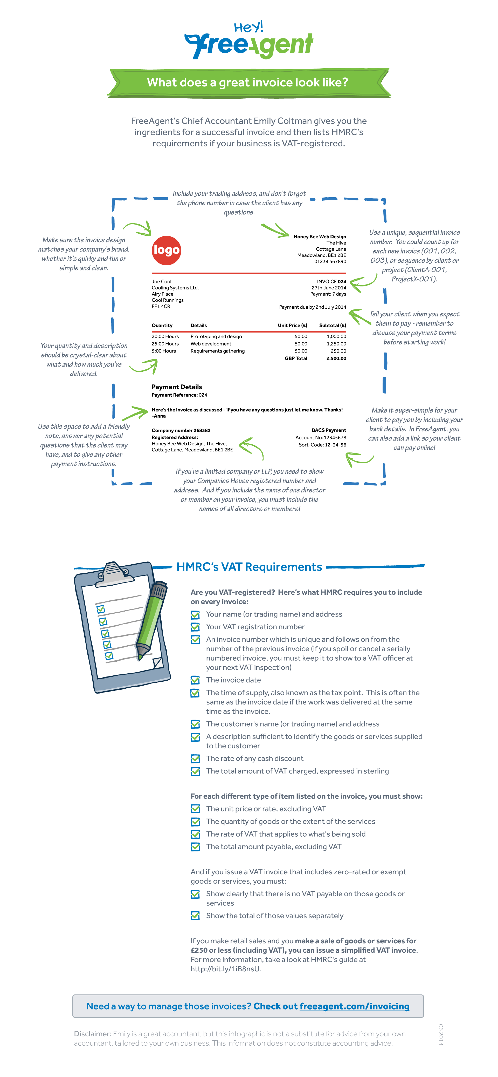 what does a great invoice look like ics